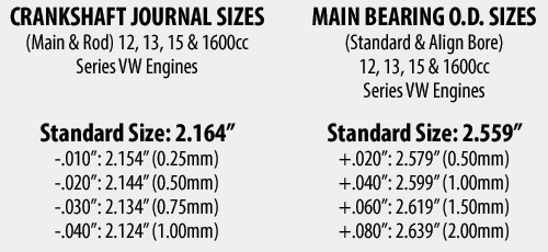 Main Bearings - Type-1 (specify size)