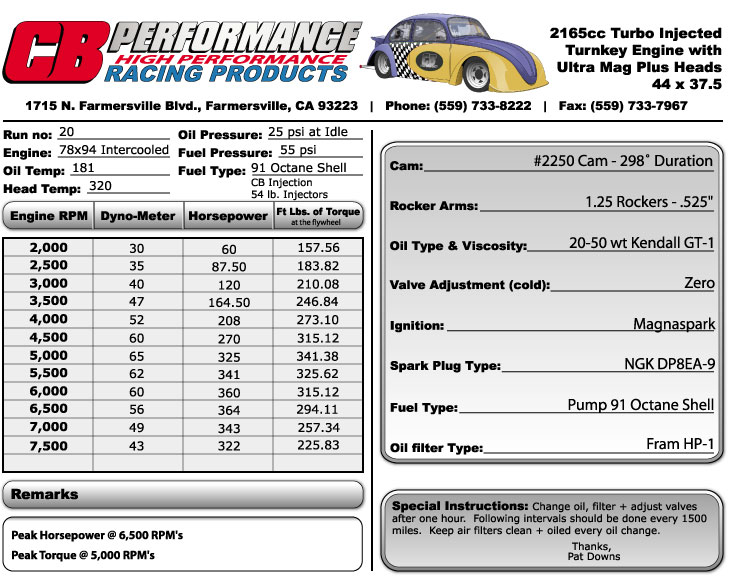 cb performance turbo street engines click here to see a dyno chart for this engine